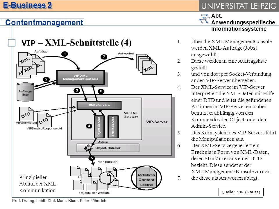 Contentmanagement VIP – XML-Schnittstelle (4)