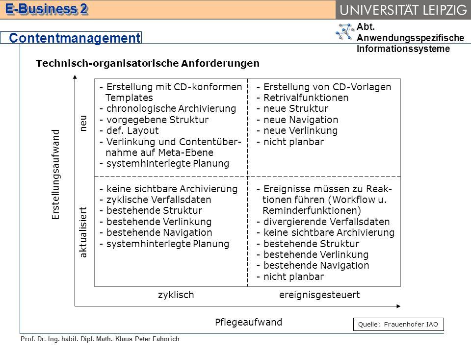 Technisch-organisatorische Anforderungen