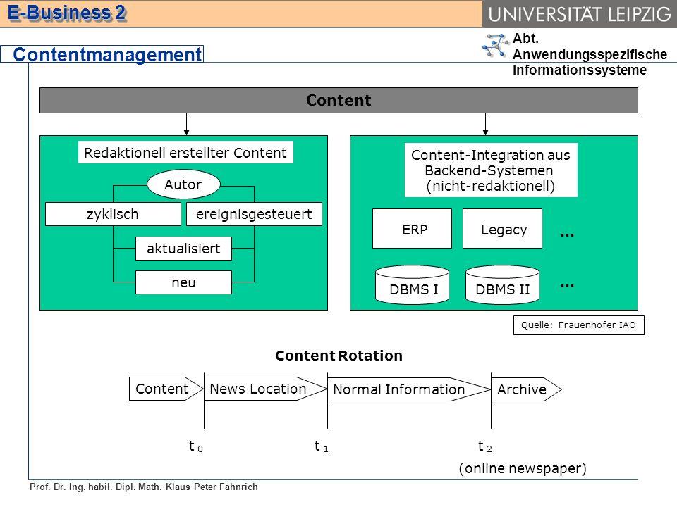 Contentmanagement Content Redaktionell erstellter Content