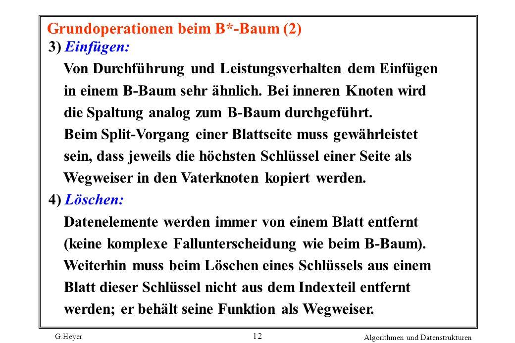 Grundoperationen beim B*-Baum (2)