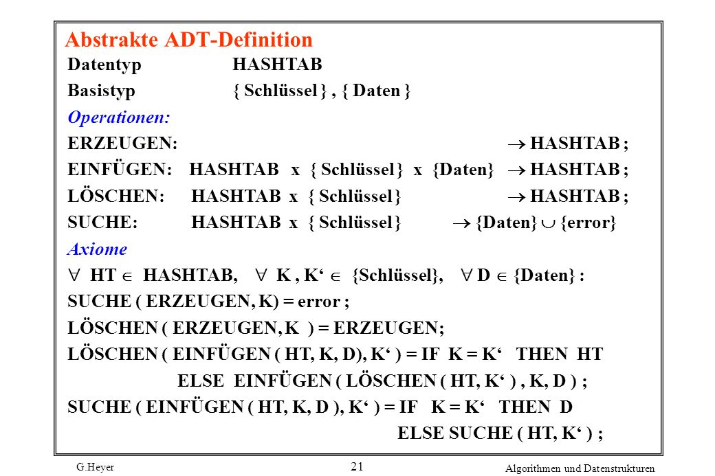 Abstrakte ADT-Definition