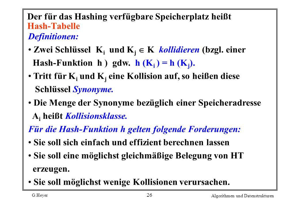 Der für das Hashing verfügbare Speicherplatz heißt Hash-Tabelle