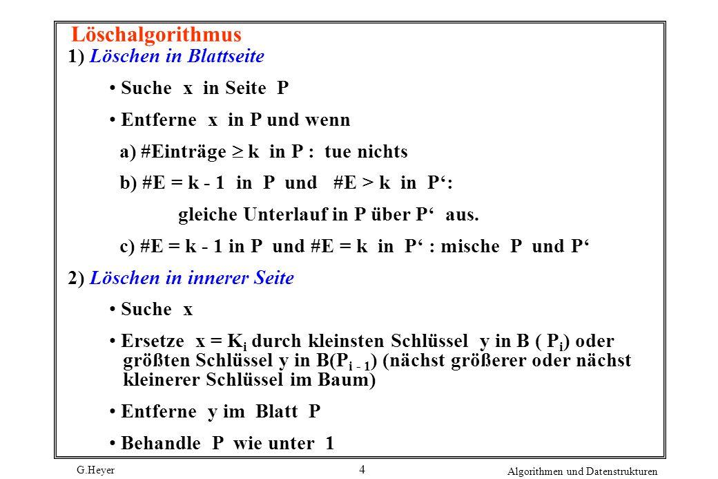 Löschalgorithmus 1) Löschen in Blattseite Suche x in Seite P