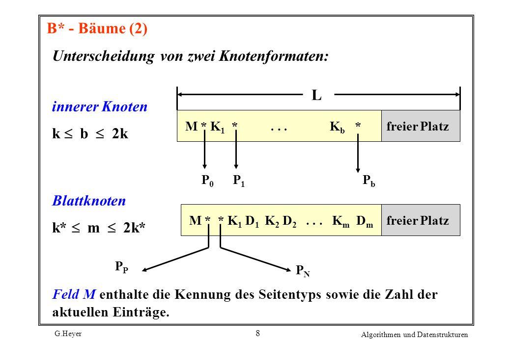 Unterscheidung von zwei Knotenformaten: