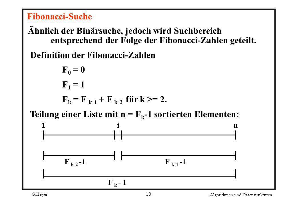 Definition der Fibonacci-Zahlen F0 = 0 F1 = 1