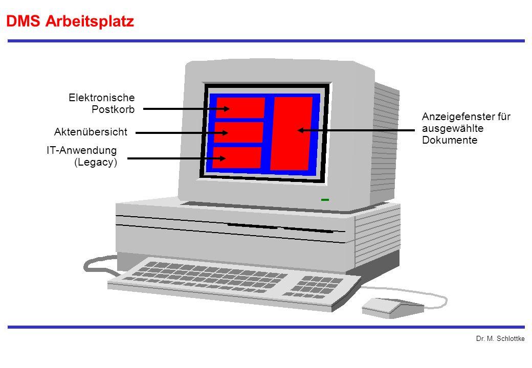DMS Arbeitsplatz Elektronische Postkorb