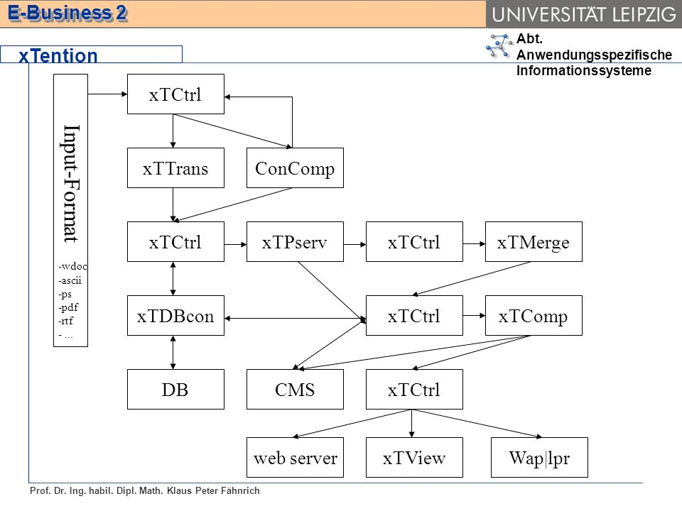 Input-Format xTention xTCtrl xTTrans ConComp xTDBcon DB xTPserv