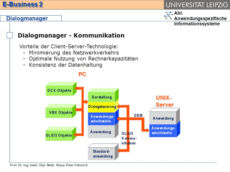 Dialogmanager - Kommunikation