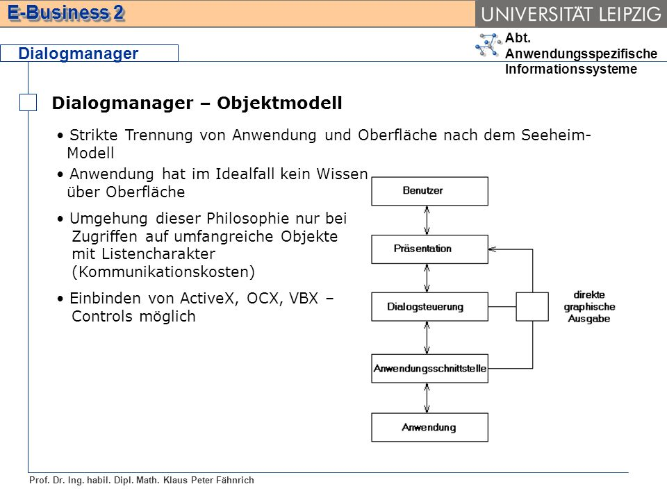 Dialogmanager – Objektmodell