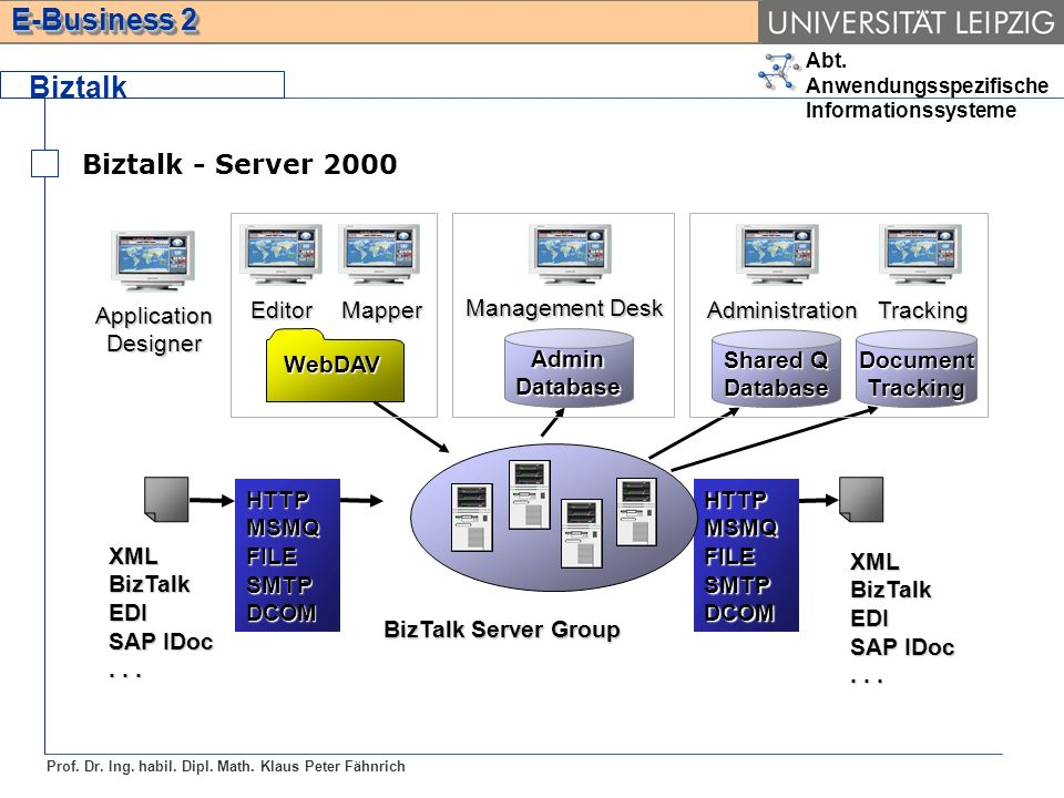 Biztalk Biztalk - Server 2000 Management Desk Editor Mapper