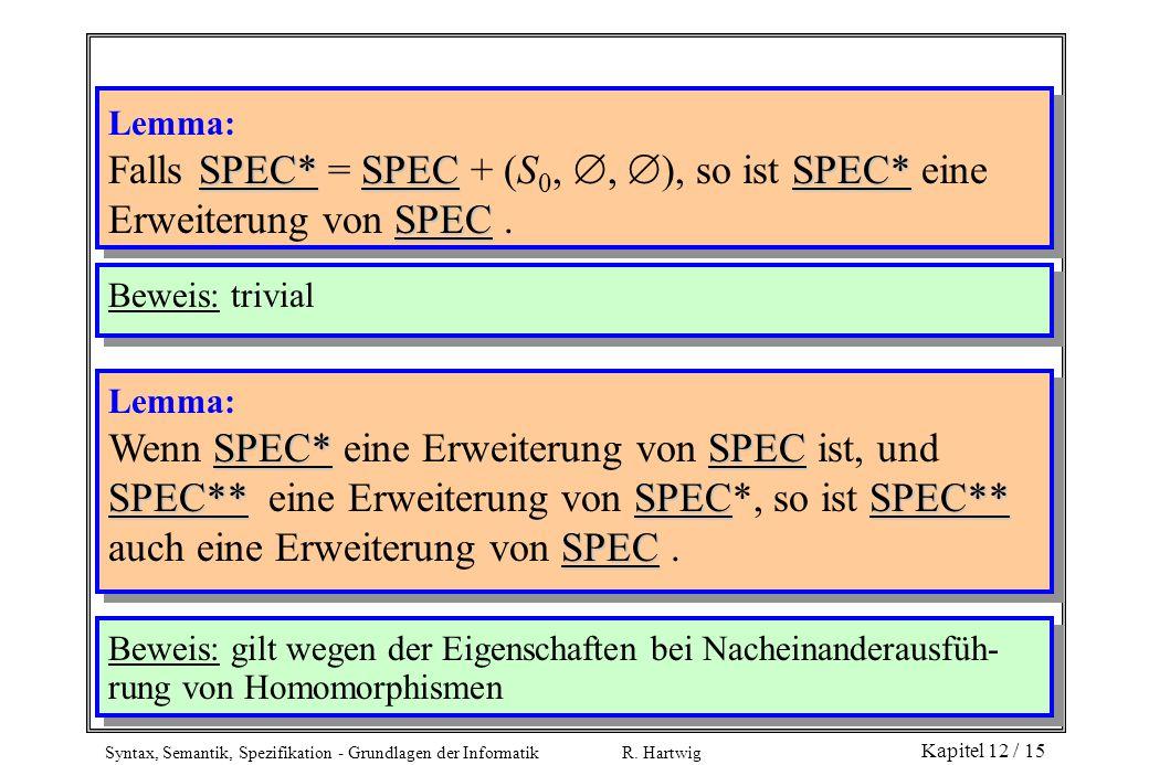 Lemma: Falls SPEC* = SPEC + (S0, , ), so ist SPEC* eine Erweiterung von SPEC . Beweis: trivial.