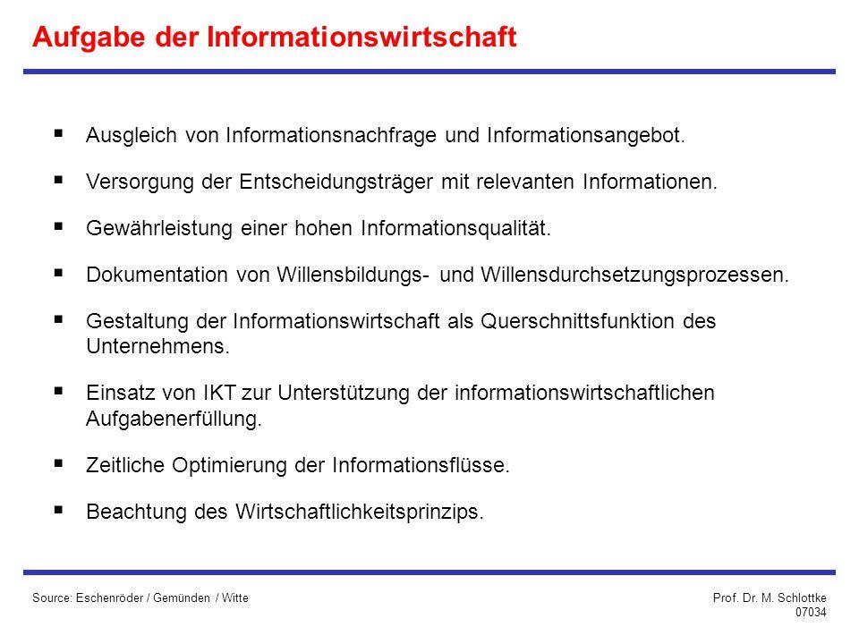 Aufgabe der Informationswirtschaft