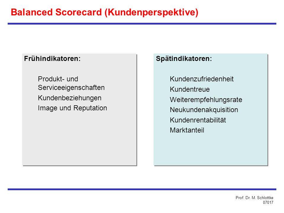 Balanced Scorecard (Kundenperspektive)