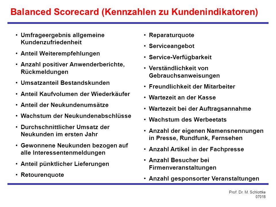Balanced Scorecard (Kennzahlen zu Kundenindikatoren)