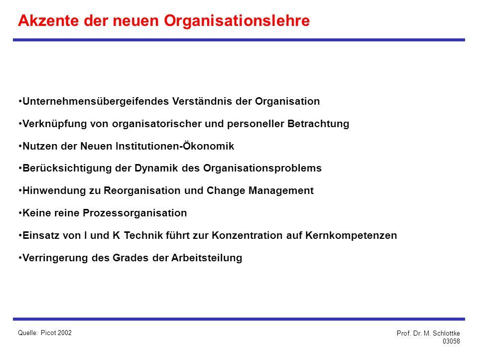 Akzente der neuen Organisationslehre