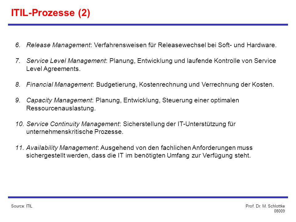 ITIL-Prozesse (2) Release Management: Verfahrensweisen für Releasewechsel bei Soft- und Hardware.