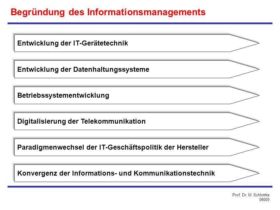 Begründung des Informationsmanagements