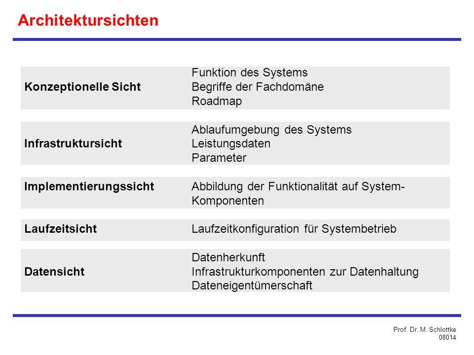 Architektursichten Funktion des Systems