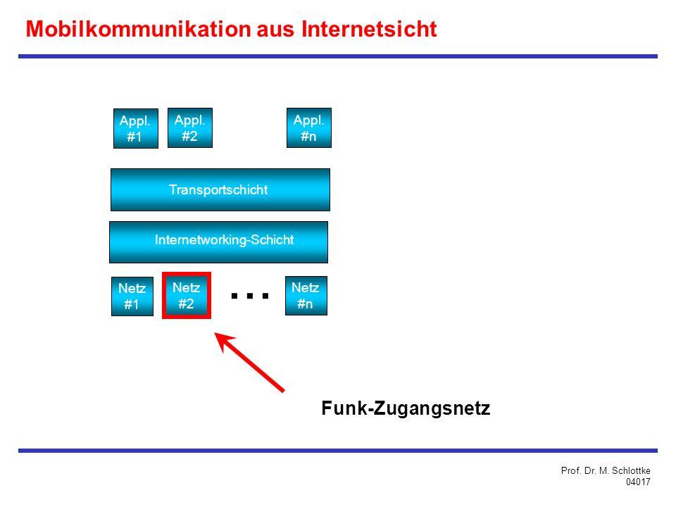 Mobilkommunikation aus Internetsicht