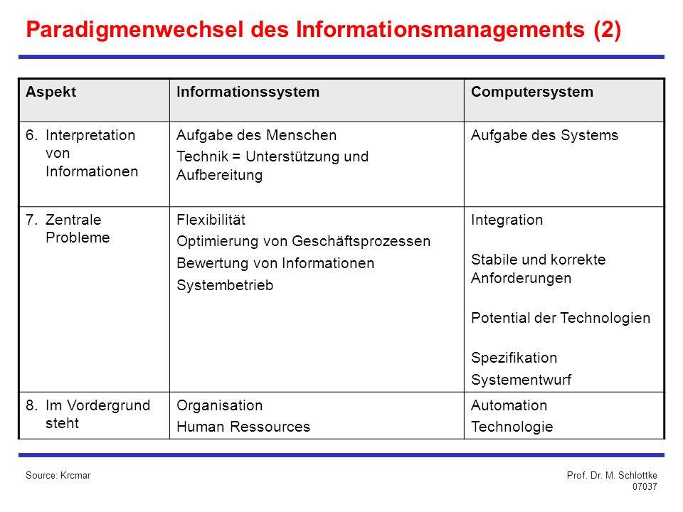 Paradigmenwechsel des Informationsmanagements (2)