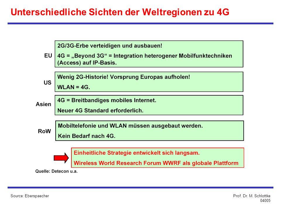 Unterschiedliche Sichten der Weltregionen zu 4G