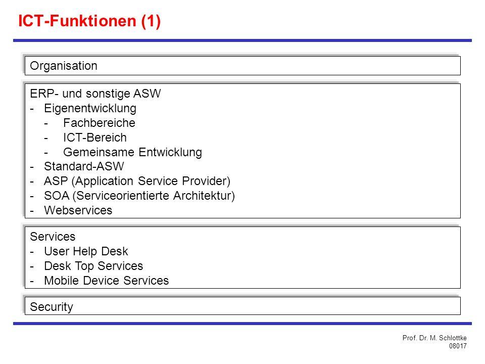 ICT-Funktionen (1) Organisation ERP- und sonstige ASW