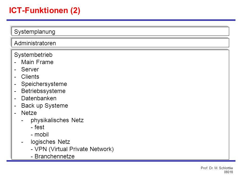 ICT-Funktionen (2) Systemplanung Administratoren Systembetrieb