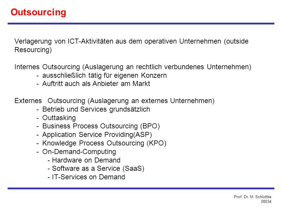 Outsourcing Verlagerung von ICT-Aktivitäten aus dem operativen Unternehmen (outside Resourcing)