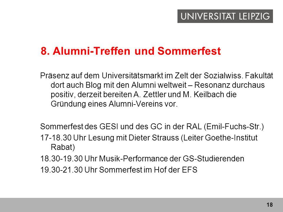 8. Alumni-Treffen und Sommerfest