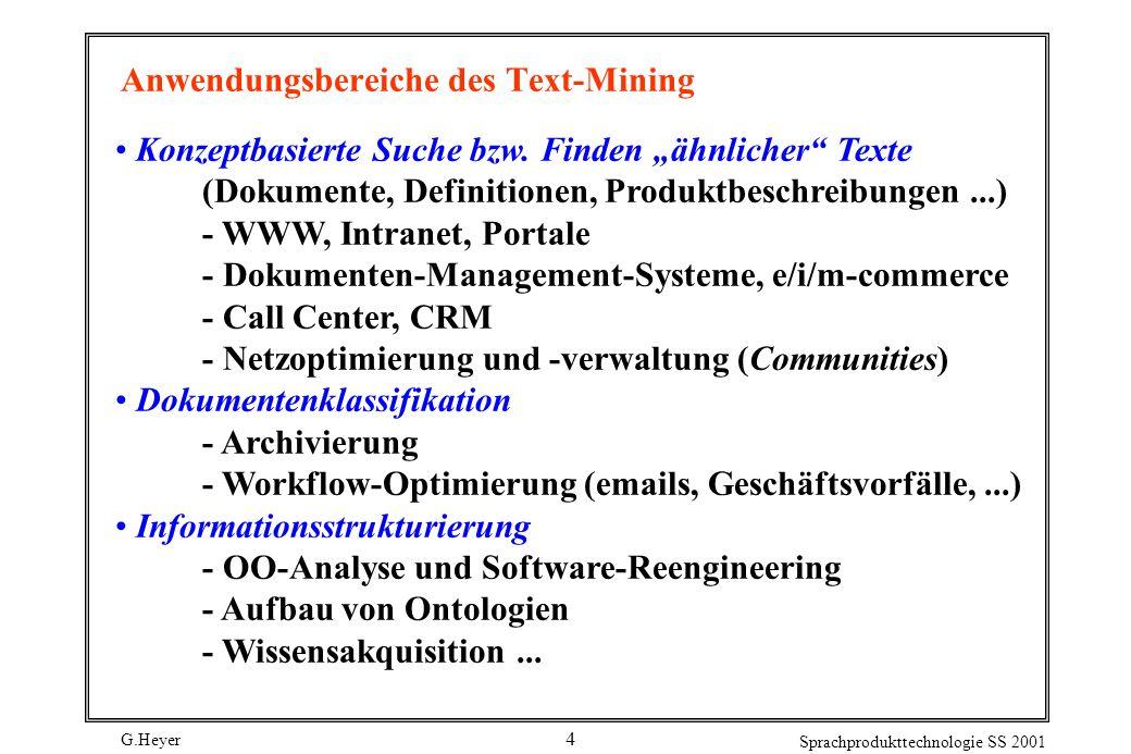 Anwendungsbereiche des Text-Mining