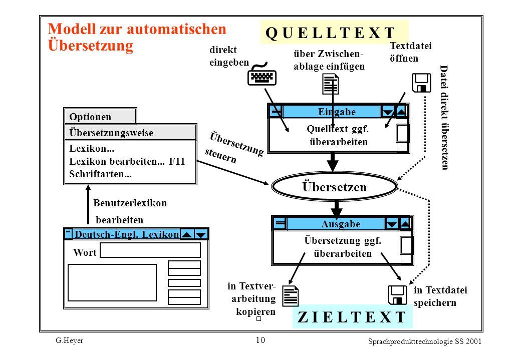 Modell zur automatischen Übersetzung