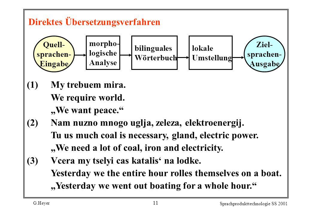 Direktes Übersetzungsverfahren