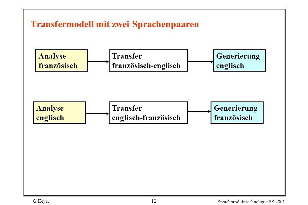 Transfermodell mit zwei Sprachenpaaren
