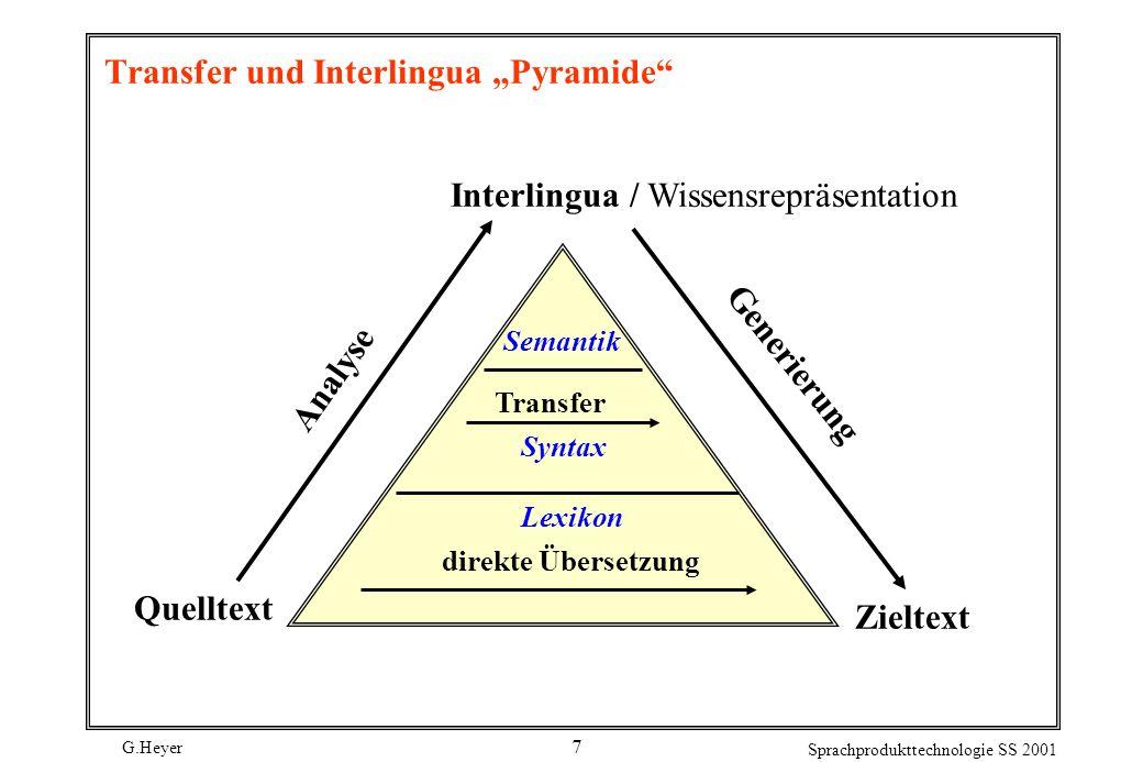 """Transfer und Interlingua """"Pyramide"""