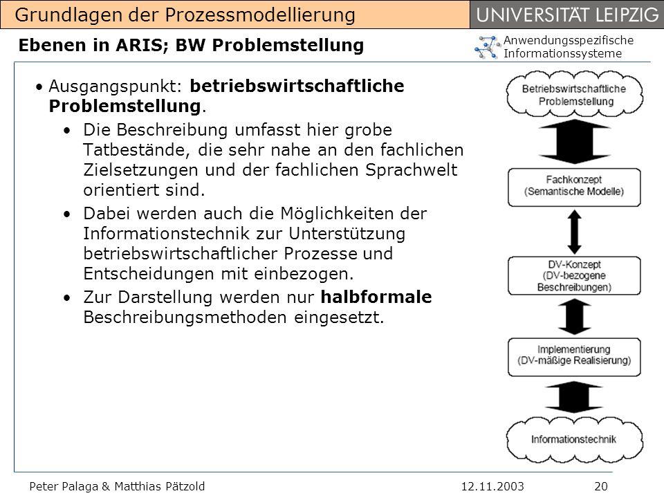 Ebenen in ARIS; BW Problemstellung