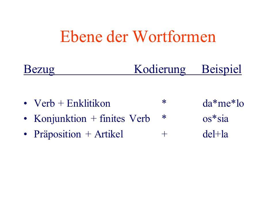 Ebene der Wortformen Bezug Kodierung Beispiel