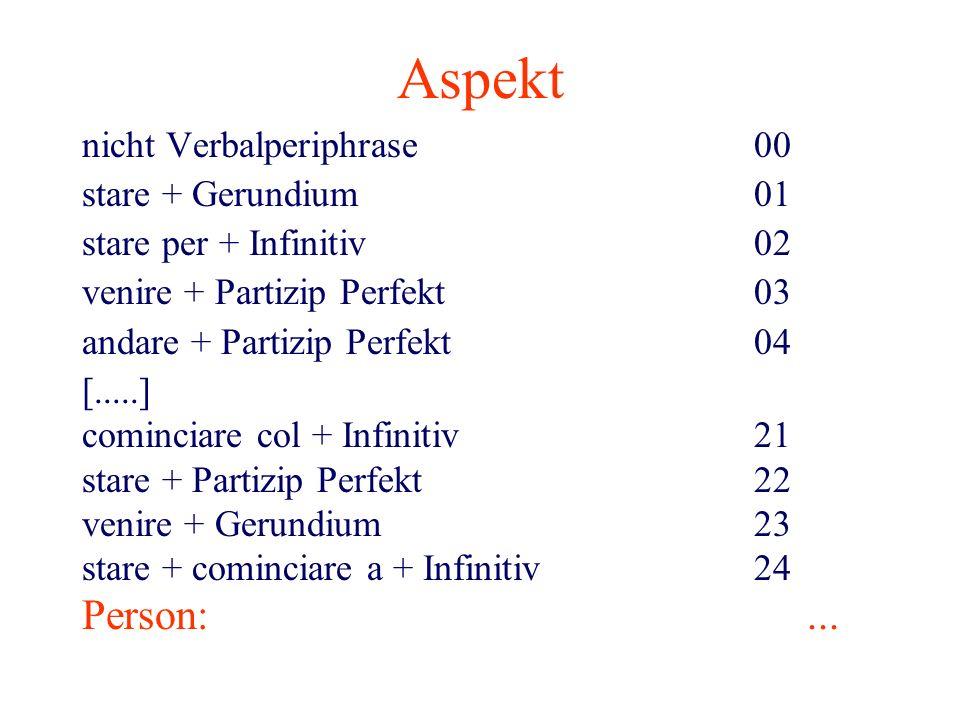 Aspekt Person: ... nicht Verbalperiphrase 00 stare + Gerundium 01