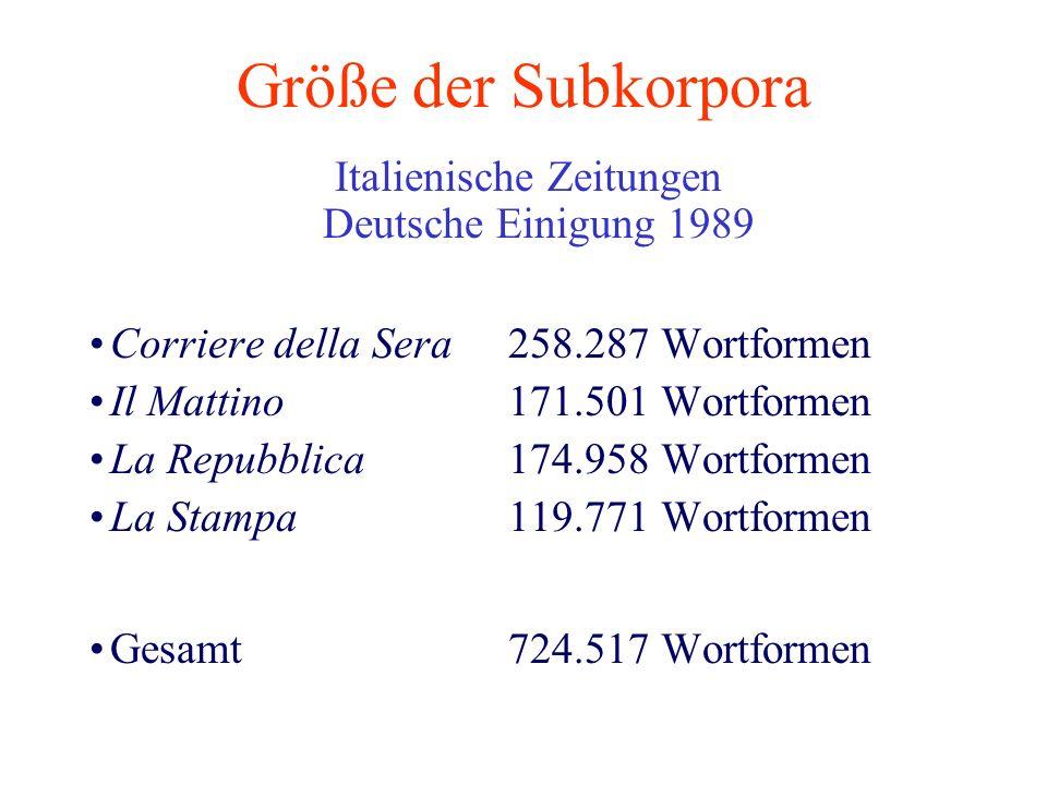 Italienische Zeitungen Deutsche Einigung 1989