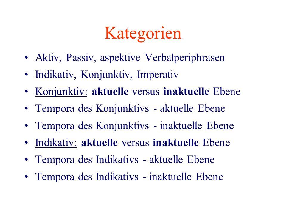 Kategorien Aktiv, Passiv, aspektive Verbalperiphrasen