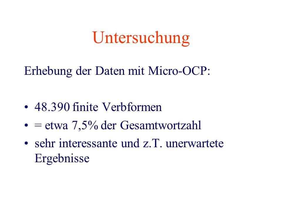 Untersuchung Erhebung der Daten mit Micro-OCP: