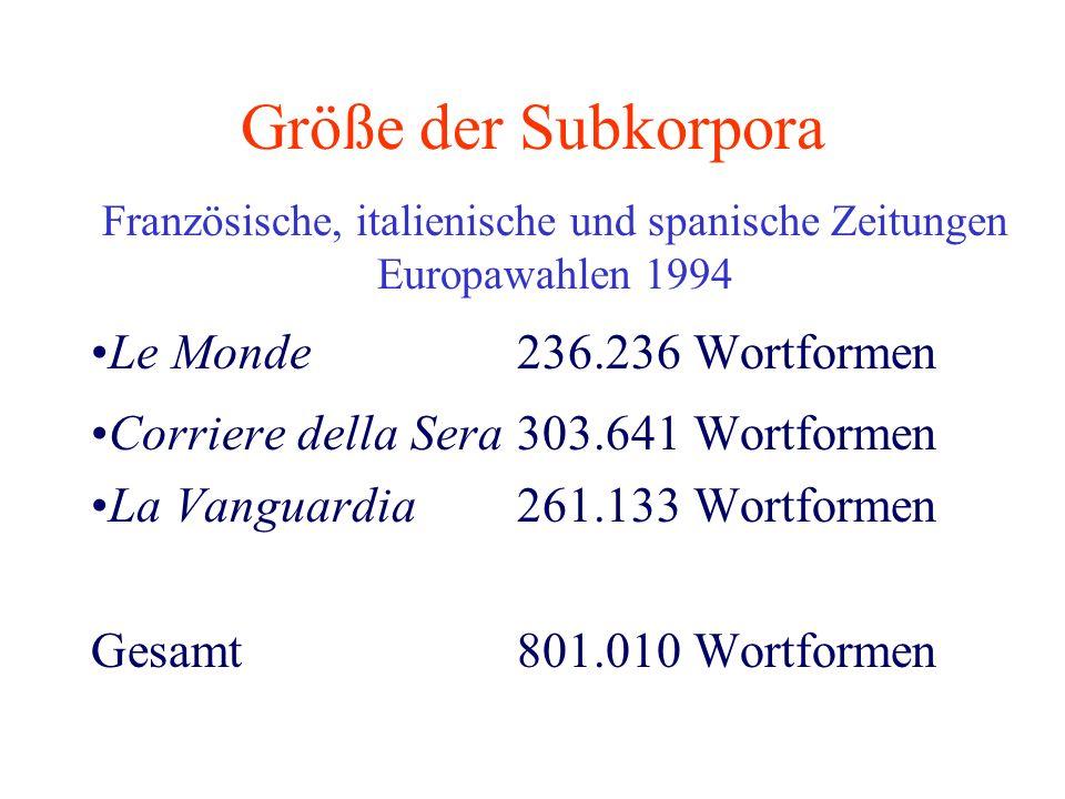 Französische, italienische und spanische Zeitungen Europawahlen 1994