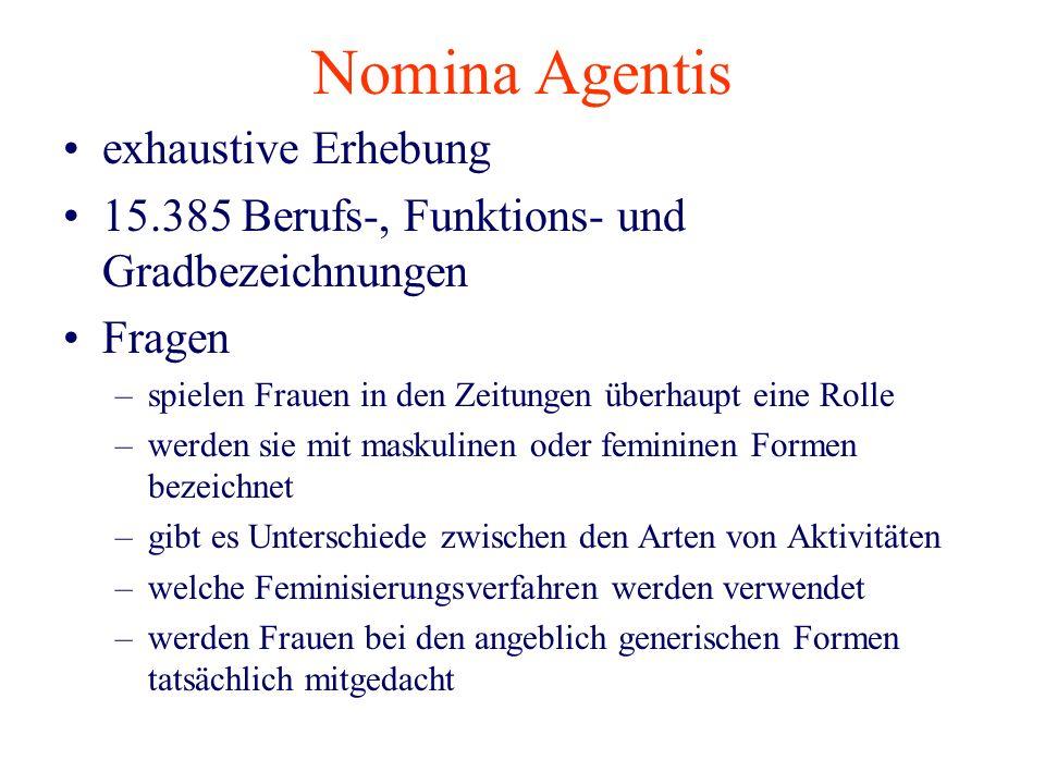 Nomina Agentis exhaustive Erhebung