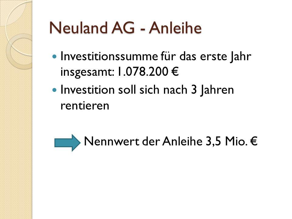 Neuland AG - Anleihe Investitionssumme für das erste Jahr insgesamt: 1.078.200 € Investition soll sich nach 3 Jahren rentieren.