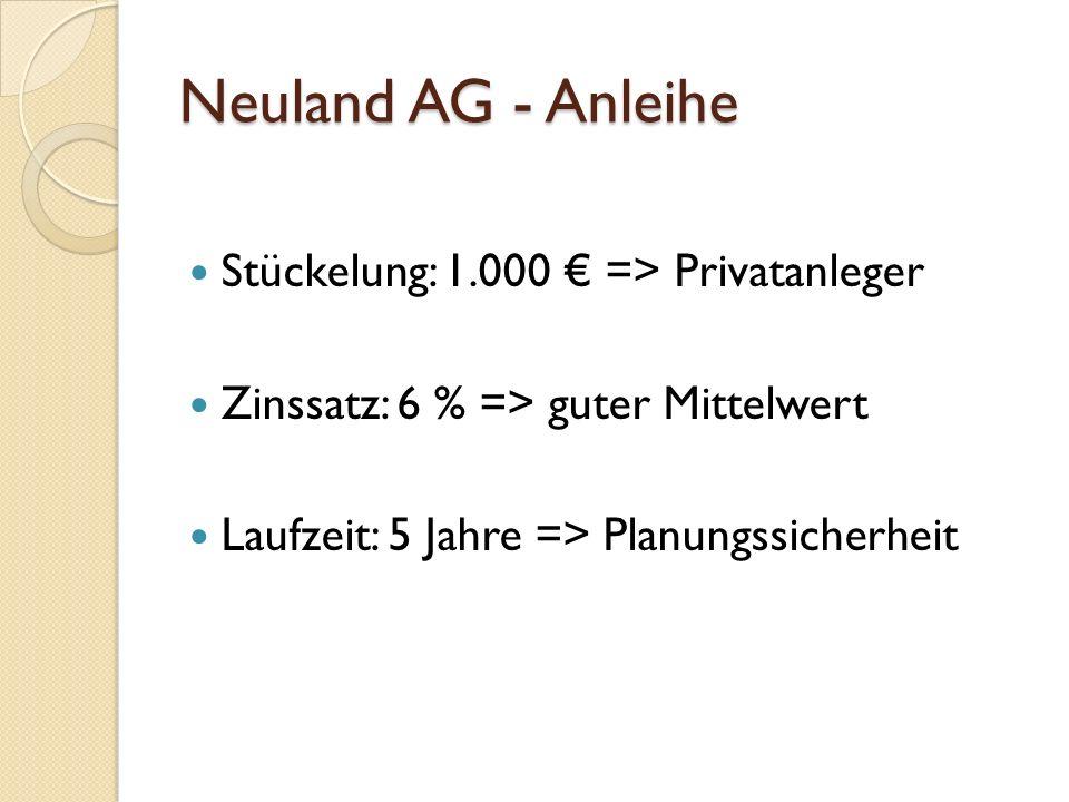 Neuland AG - Anleihe Stückelung: 1.000 € => Privatanleger
