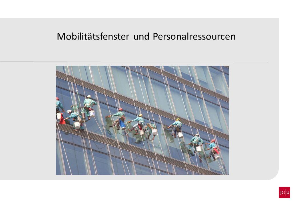 Mobilitätsfenster und Personalressourcen