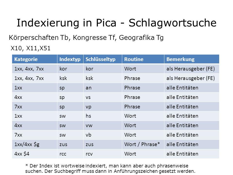 Indexierung in Pica - Schlagwortsuche