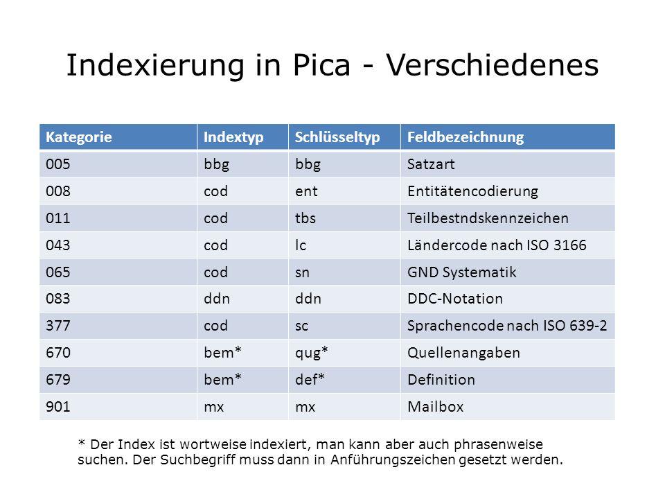 Indexierung in Pica - Verschiedenes