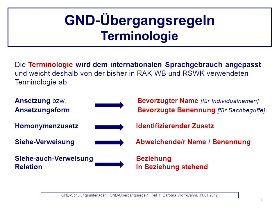 GND-Übergangsregeln Terminologie