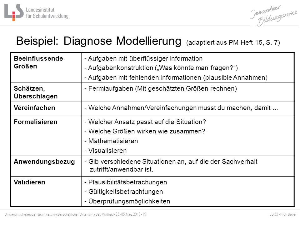 Beispiel: Diagnose Modellierung (adaptiert aus PM Heft 15, S. 7)