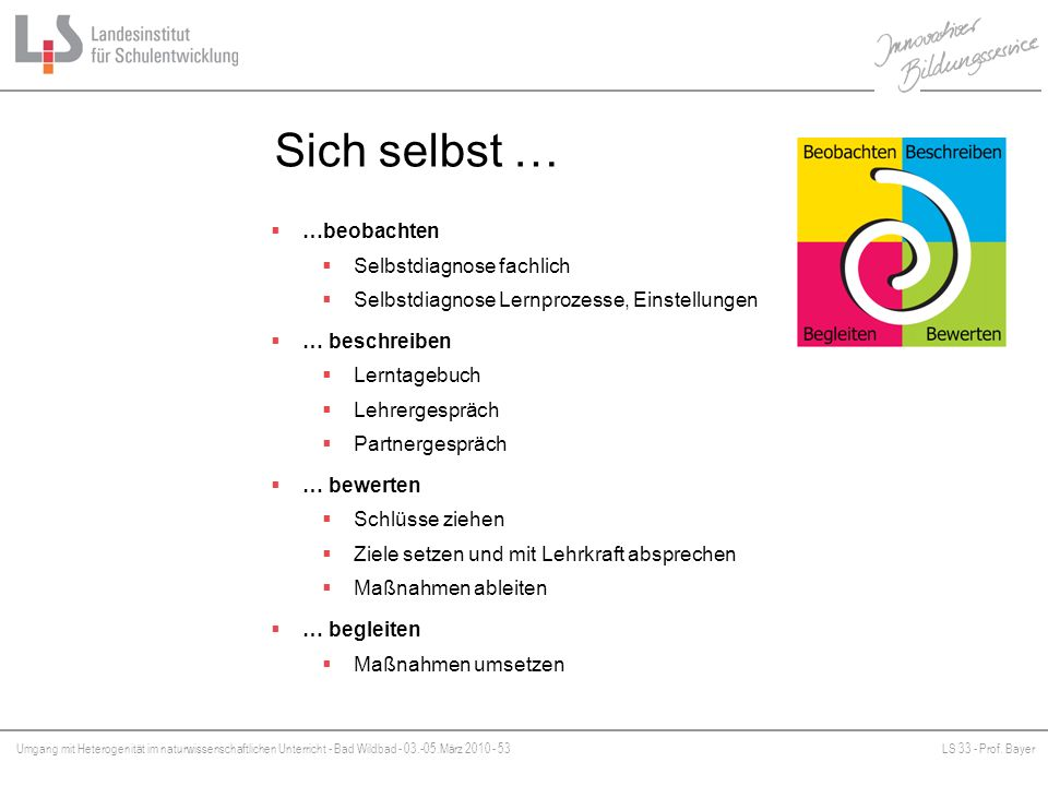 Sich selbst … …beobachten Selbstdiagnose fachlich